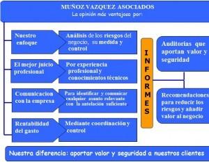 marco conceptual 6